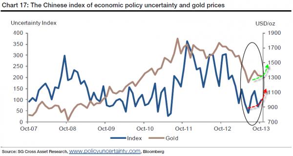 Золото снова в центре внимания