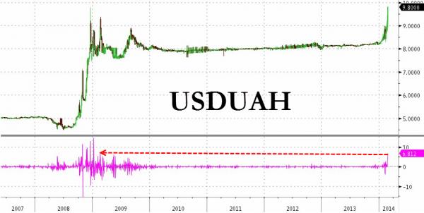 Украина близка к дефолту