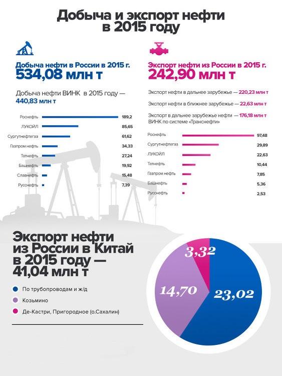 Проституток россии из кнр экспорт в
