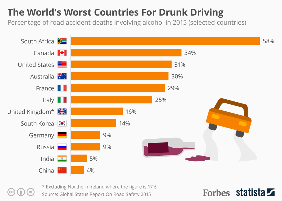 statistics of driving Get texting and driving facts including statistics about texting while driving and pledge to stop texting while driving at&ts texting while driving campaign shares.