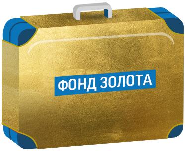 Акции ETF Золото (FXGD)